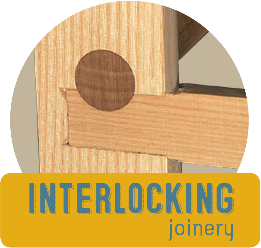 Interlocking Joinery